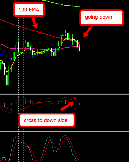 Awesome 20 pips profit simple forex scalping system